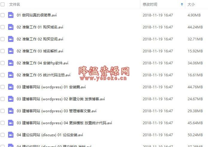王通零基础1小时建站视频教程百度下载 新闻热点 第1张